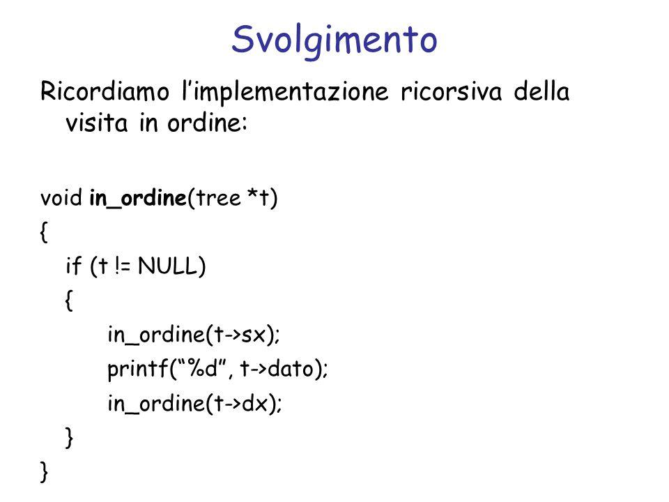 Svolgimento Ricordiamo l'implementazione ricorsiva della visita in ordine: void in_ordine(tree *t)