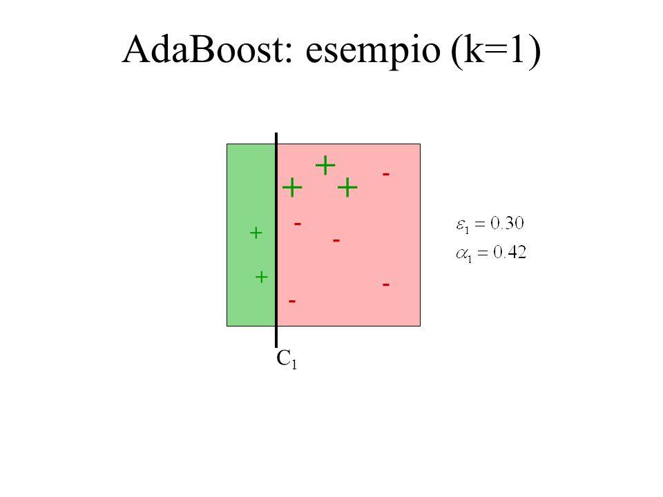 AdaBoost: esempio (k=1)