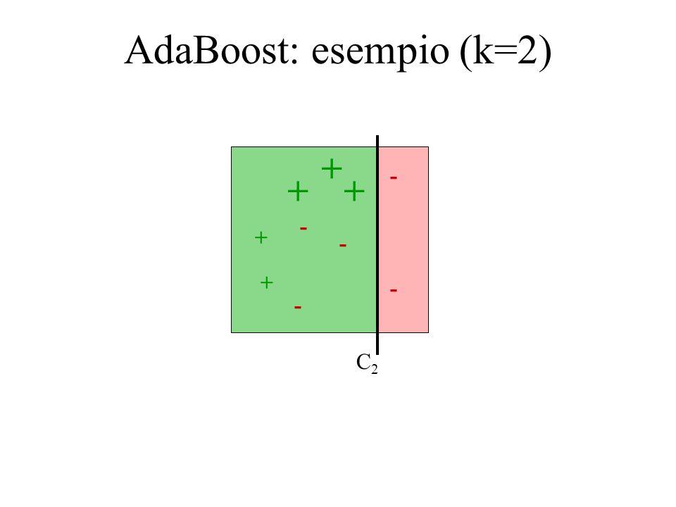 AdaBoost: esempio (k=2)