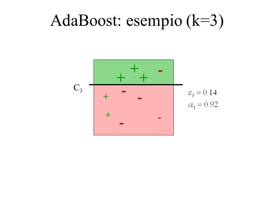 AdaBoost: esempio (k=3)
