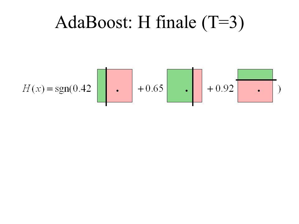 AdaBoost: H finale (T=3)