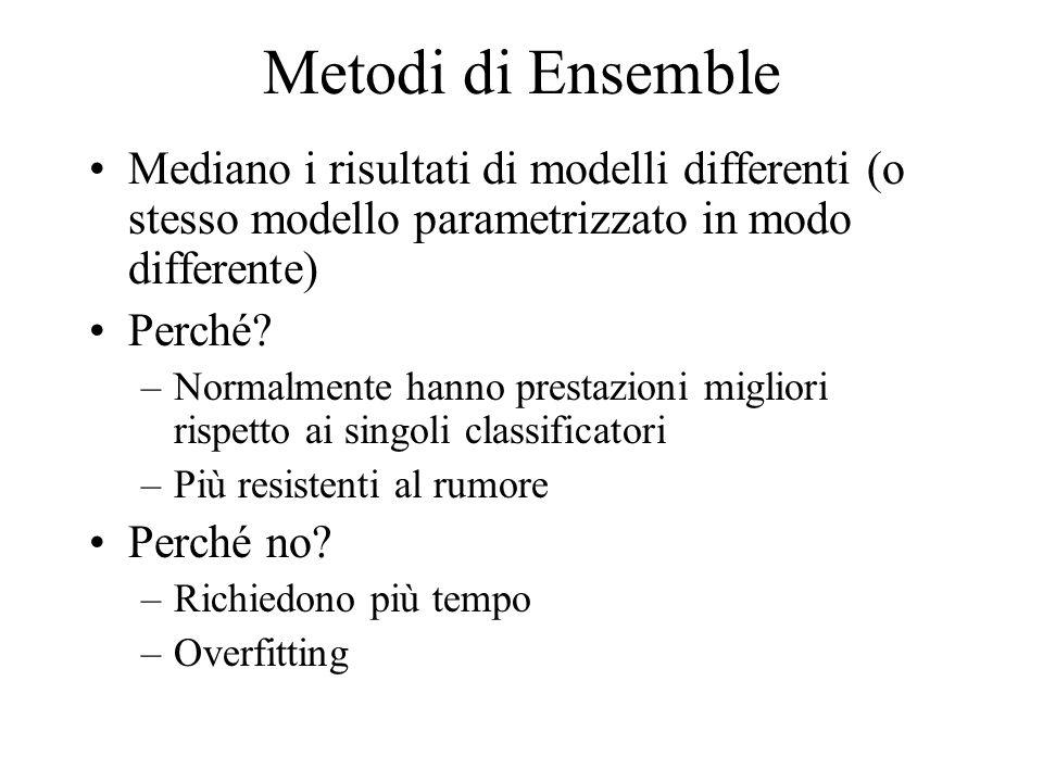 Metodi di Ensemble Mediano i risultati di modelli differenti (o stesso modello parametrizzato in modo differente)