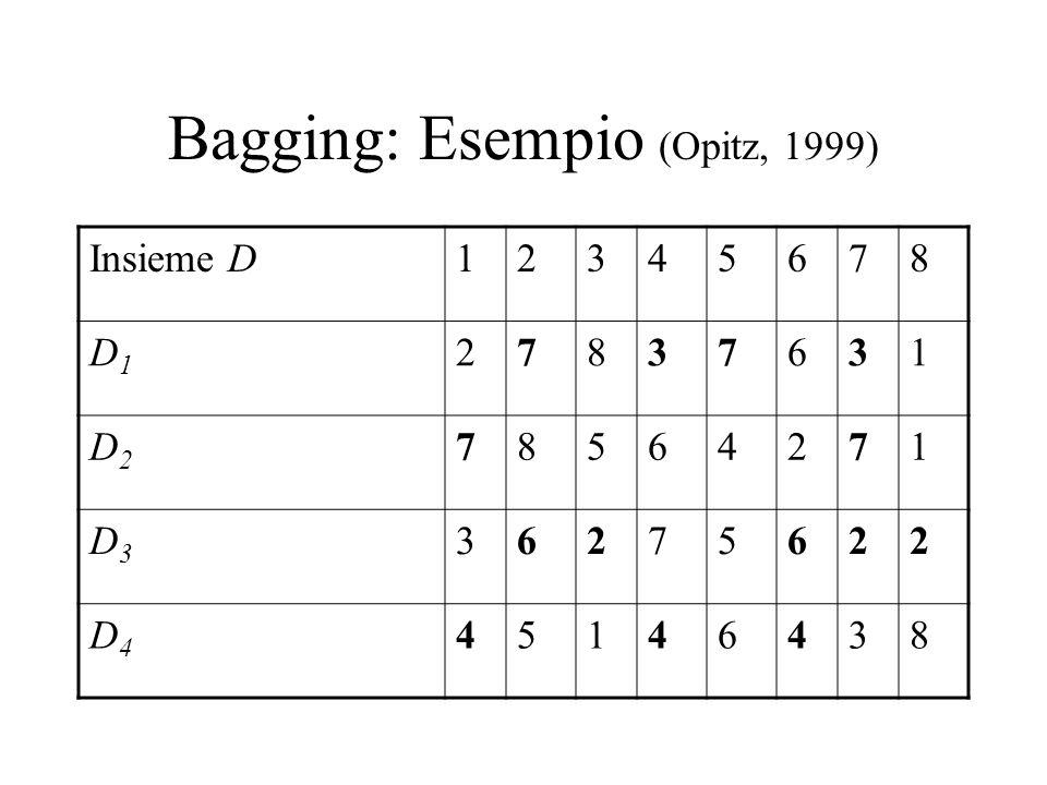 Bagging: Esempio (Opitz, 1999)