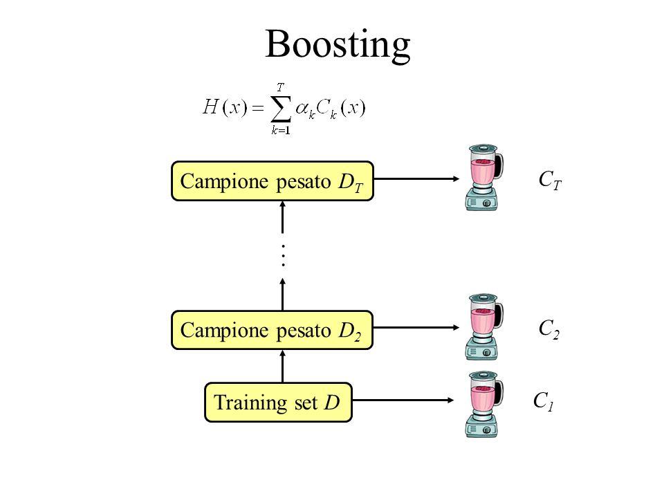 Boosting . Campione pesato DT CT Campione pesato D2 C2 Training set D