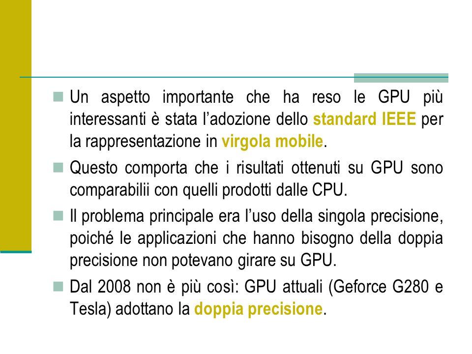Un aspetto importante che ha reso le GPU più interessanti è stata l'adozione dello standard IEEE per la rappresentazione in virgola mobile.
