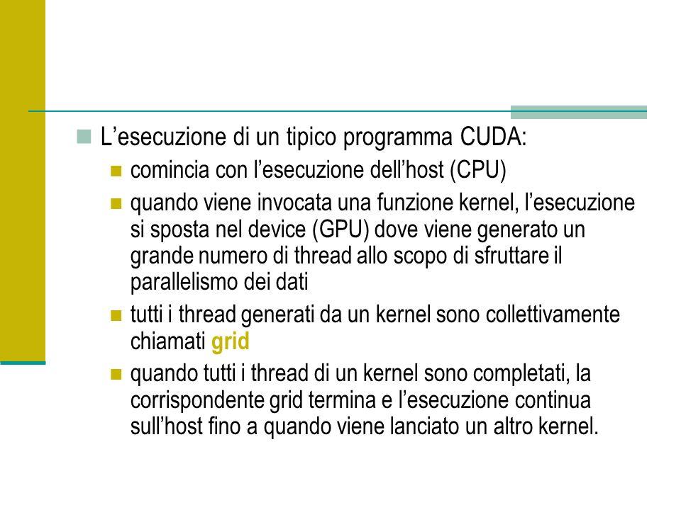 L'esecuzione di un tipico programma CUDA: