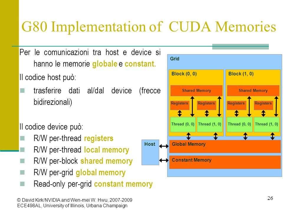G80 Implementation of CUDA Memories