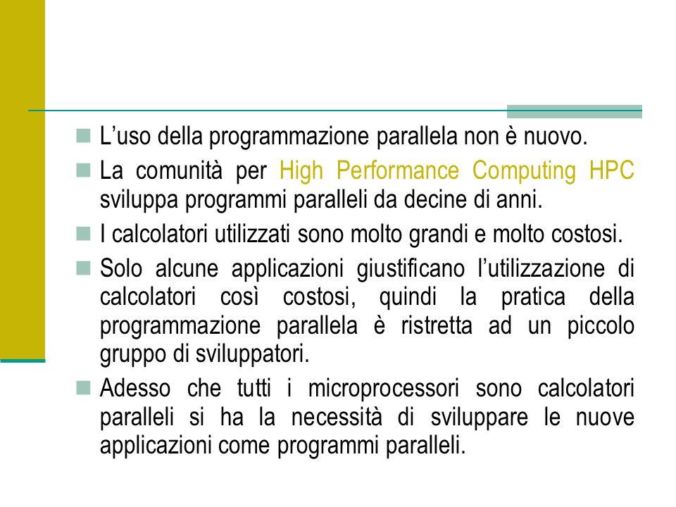 L'uso della programmazione parallela non è nuovo.