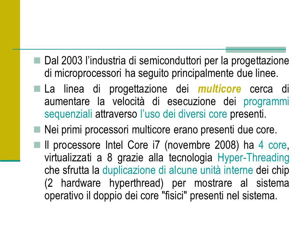 Dal 2003 l'industria di semiconduttori per la progettazione di microprocessori ha seguito principalmente due linee.