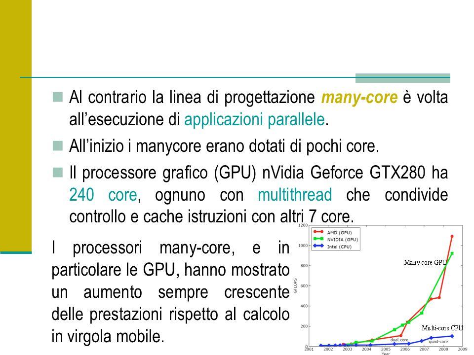 Al contrario la linea di progettazione many-core è volta all'esecuzione di applicazioni parallele.