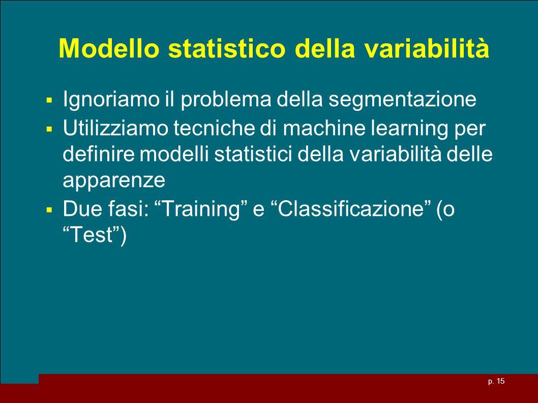 Modello statistico della variabilità