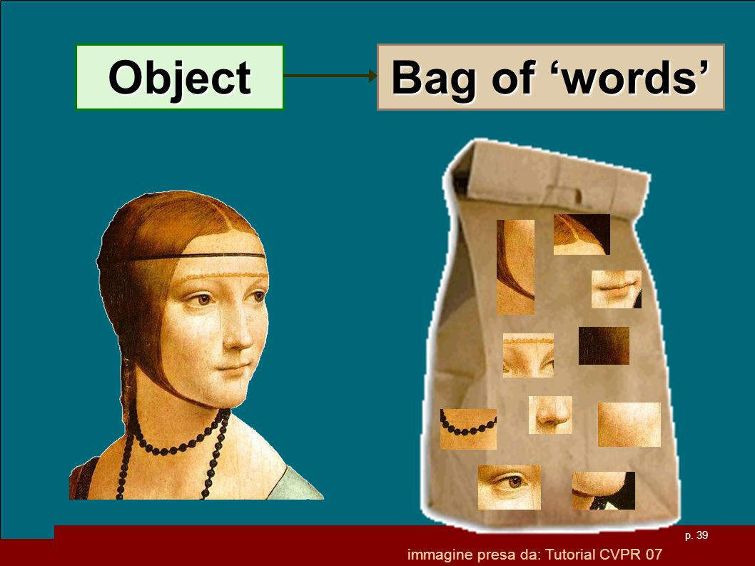 Object Bag of 'words' immagine presa da: Tutorial CVPR 07