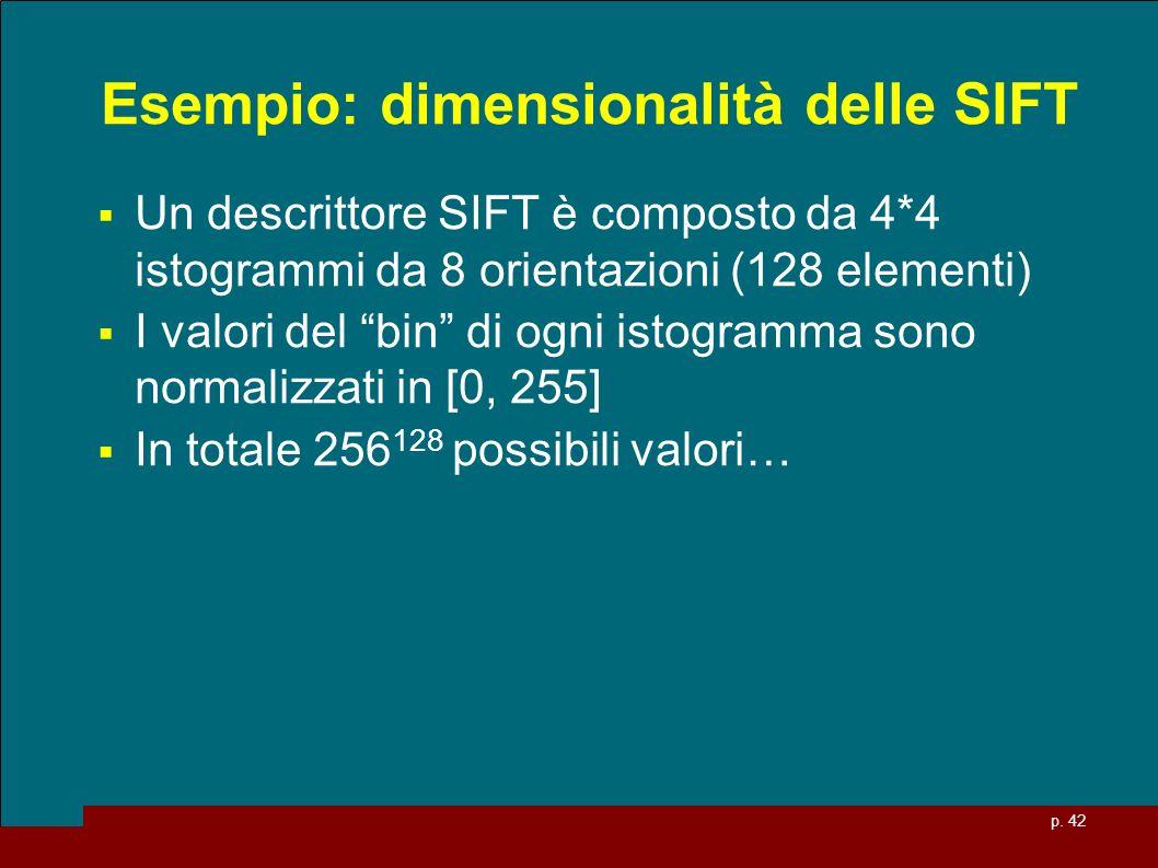 Esempio: dimensionalità delle SIFT