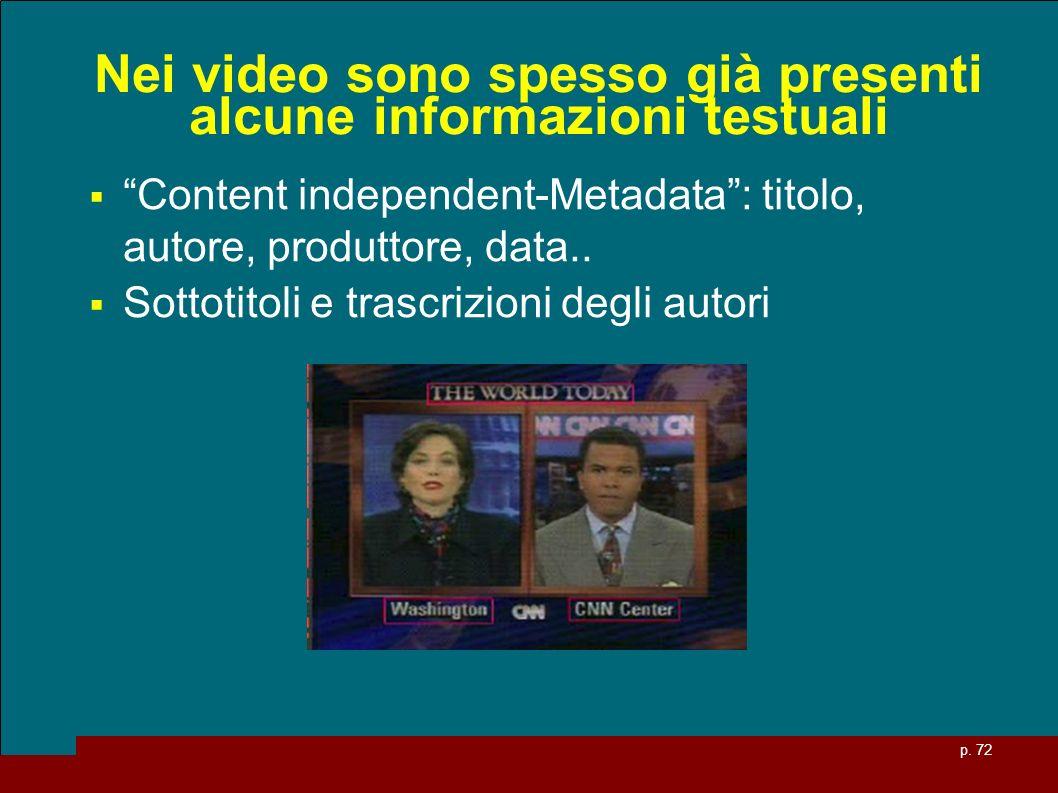 Nei video sono spesso già presenti alcune informazioni testuali