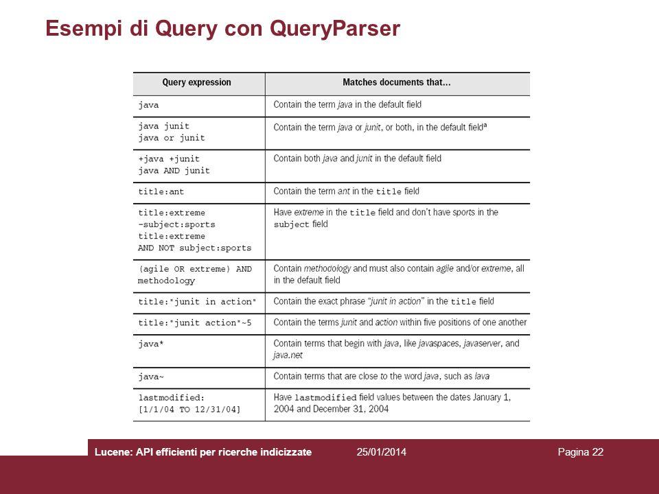 Esempi di Query con QueryParser