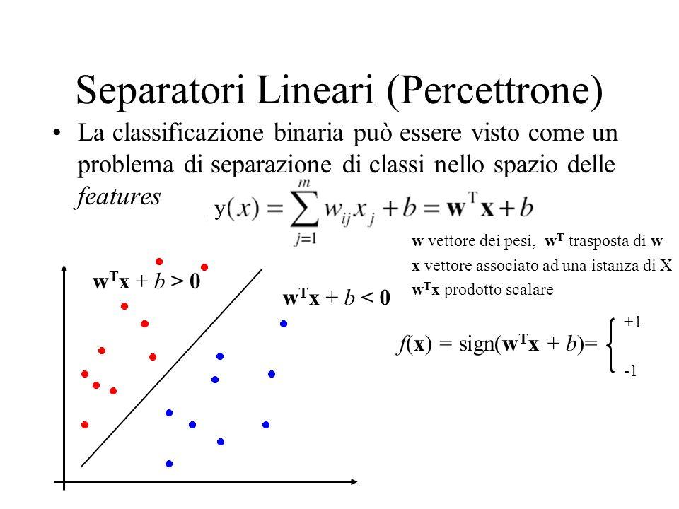 Separatori Lineari (Percettrone)