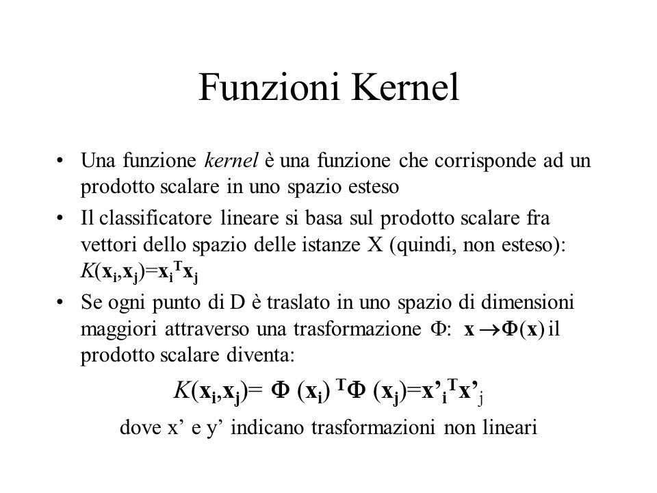 Funzioni Kernel K(xi,xj)=  (xi) T (xj)=x'iTx'j