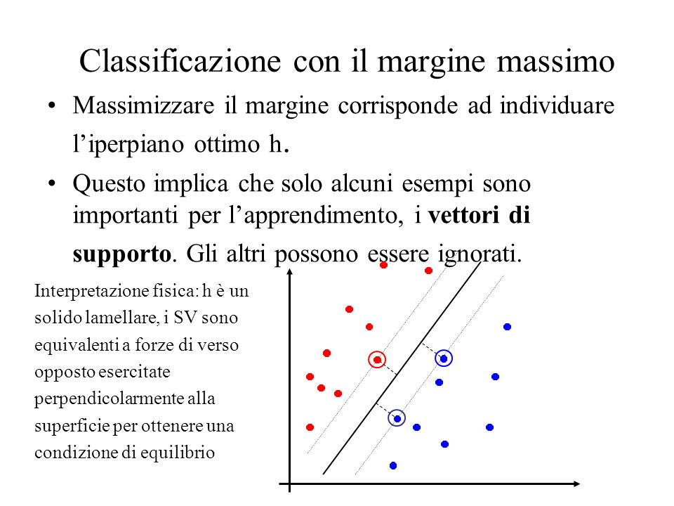 Classificazione con il margine massimo