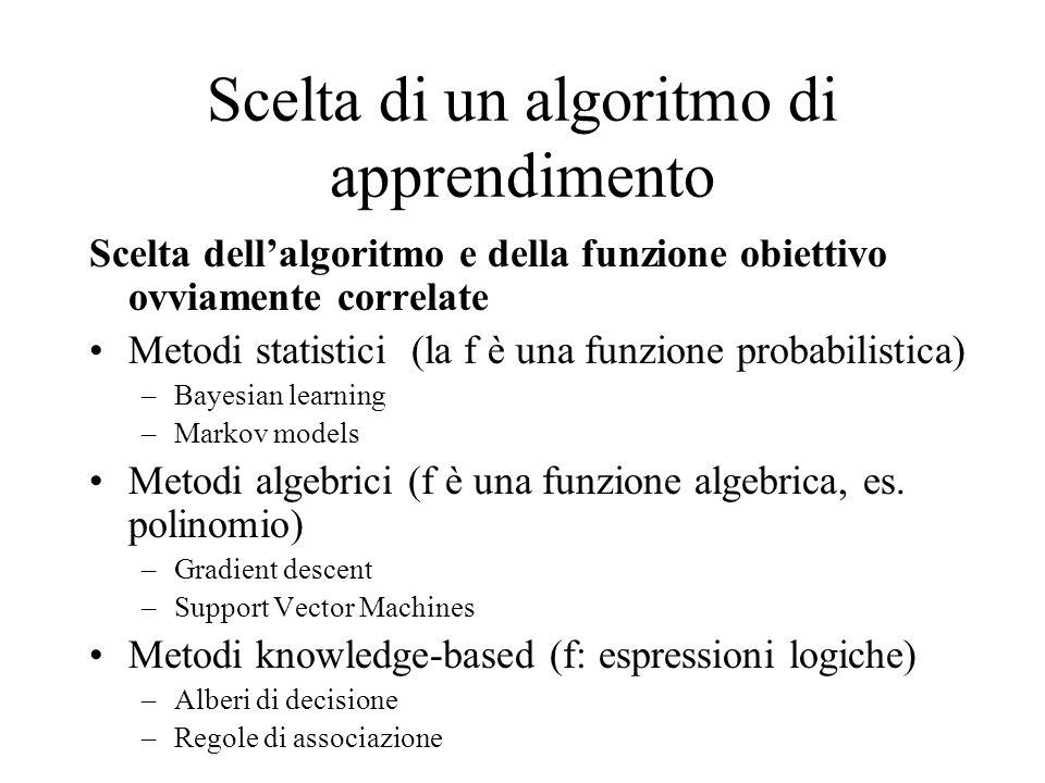 Scelta di un algoritmo di apprendimento