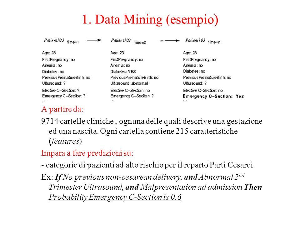 1. Data Mining (esempio) A partire da: