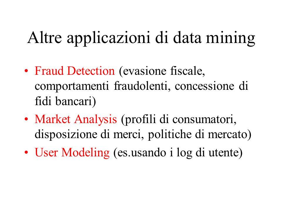 Altre applicazioni di data mining