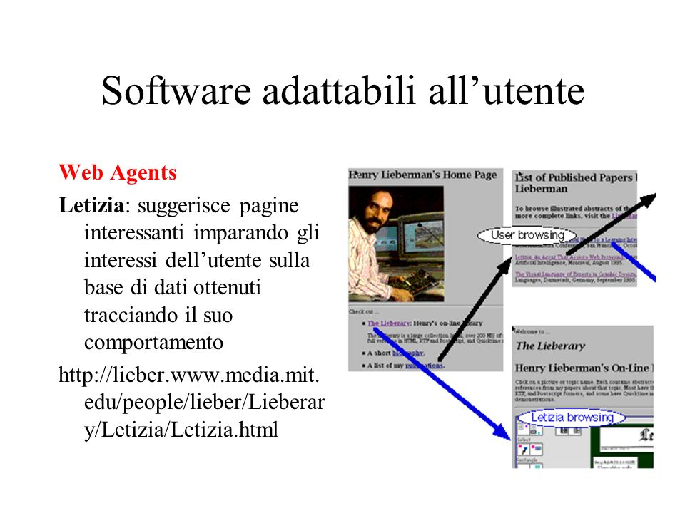 Software adattabili all'utente