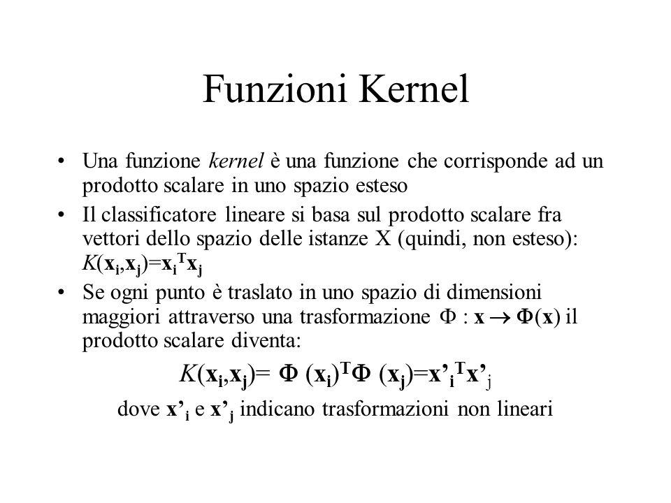 Funzioni Kernel K(xi,xj)=  (xi)T (xj)=x'iTx'j