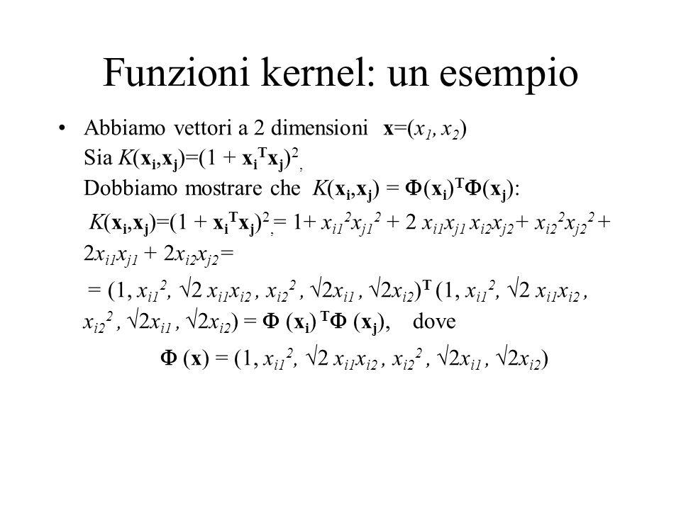 Funzioni kernel: un esempio