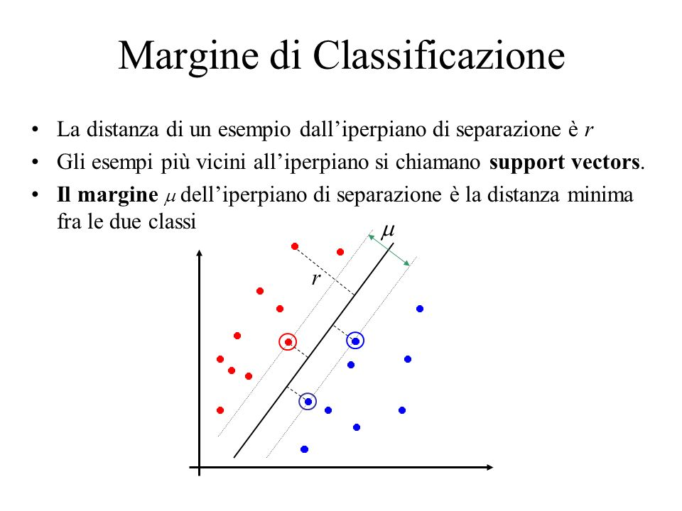 Margine di Classificazione