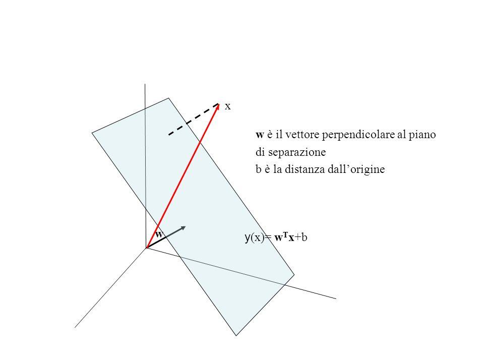 w y(x)= wTx+b w è il vettore perpendicolare al piano di separazione b è la distanza dall'origine x