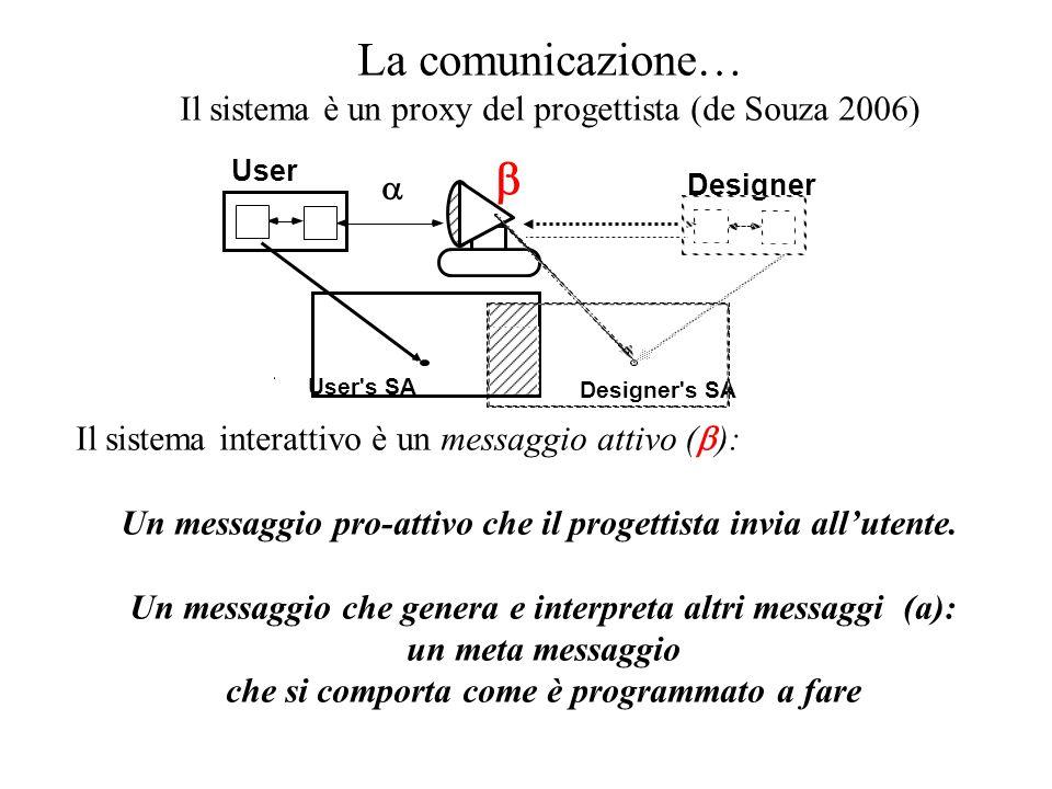 La comunicazione… Il sistema è un proxy del progettista (de Souza 2006) Designer. Designer s SA. User.