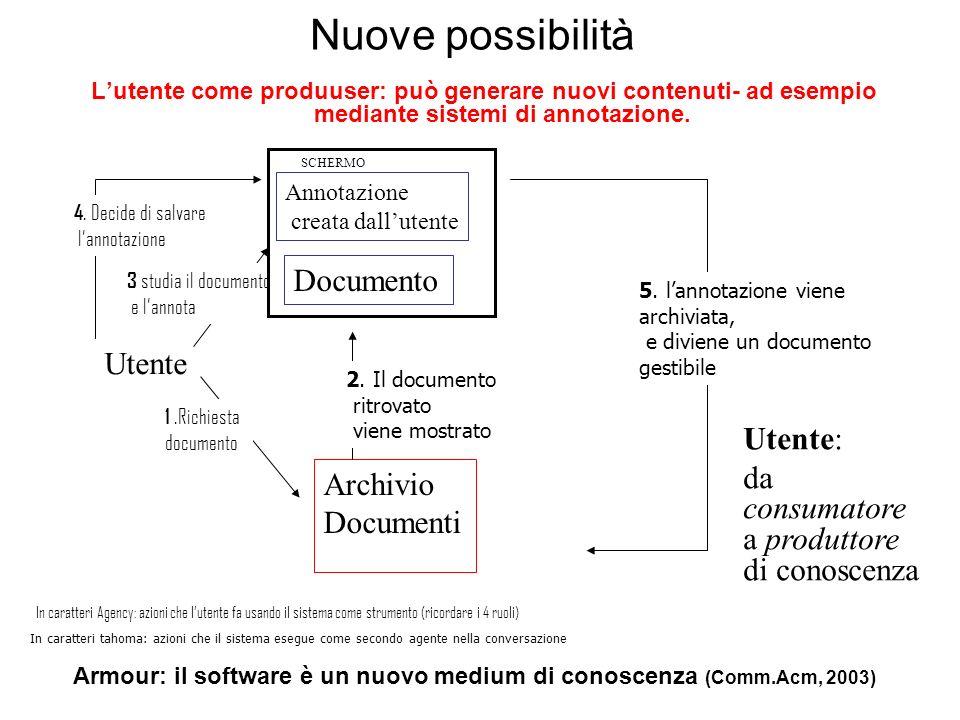 Nuove possibilità Documento Utente Utente: