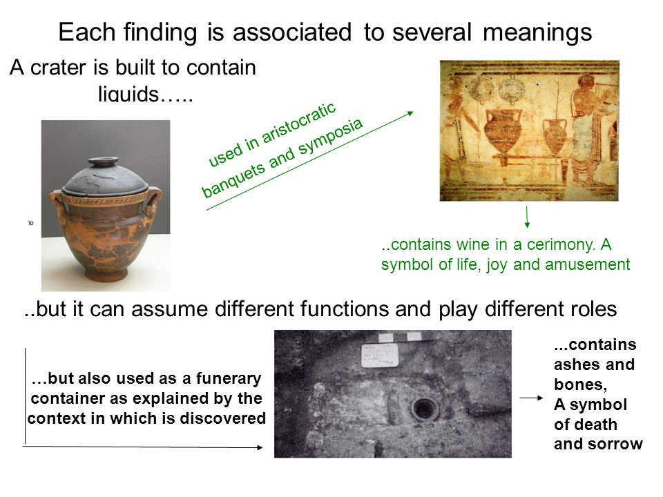 Each finding is associated to several meanings