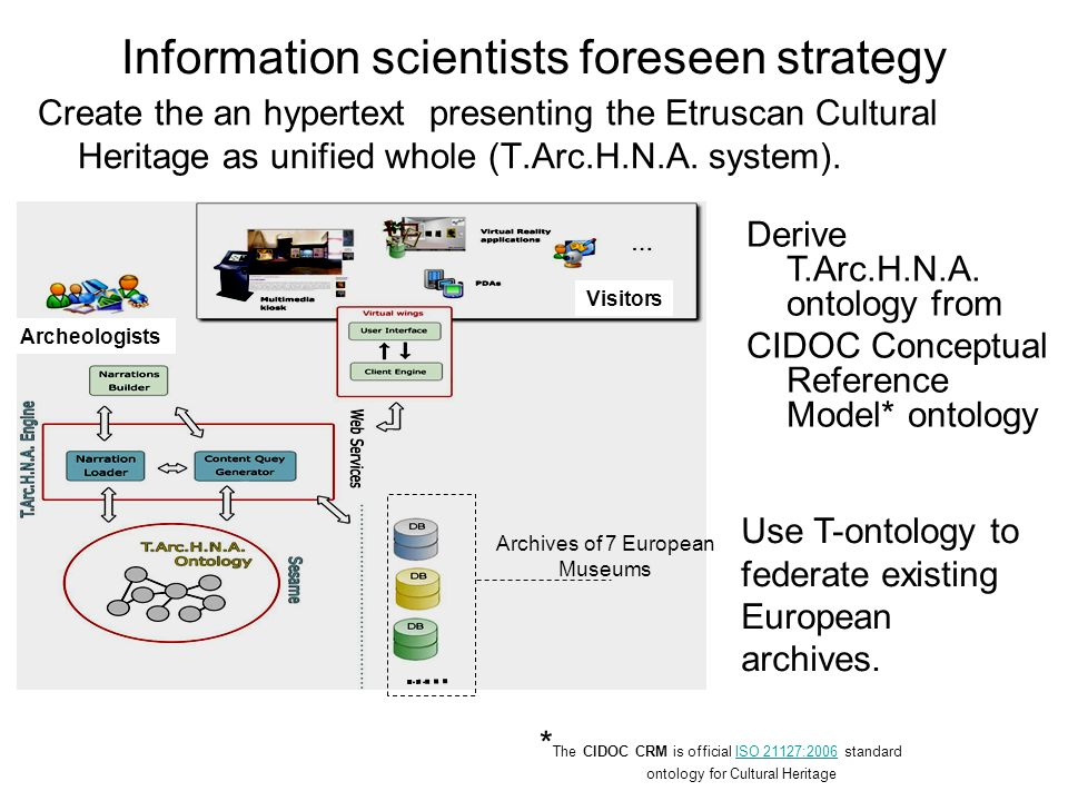 Information scientists foreseen strategy