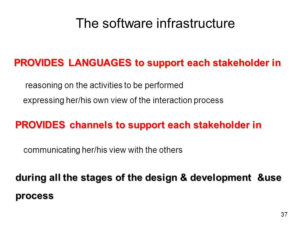 The software infrastructure