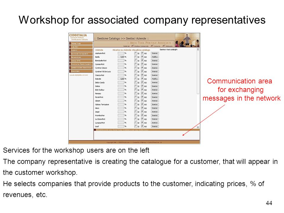 Workshop for associated company representatives