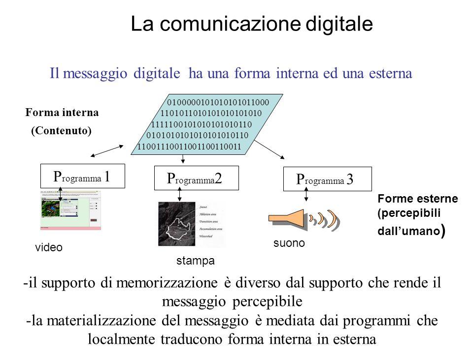Il messaggio digitale ha una forma interna ed una esterna