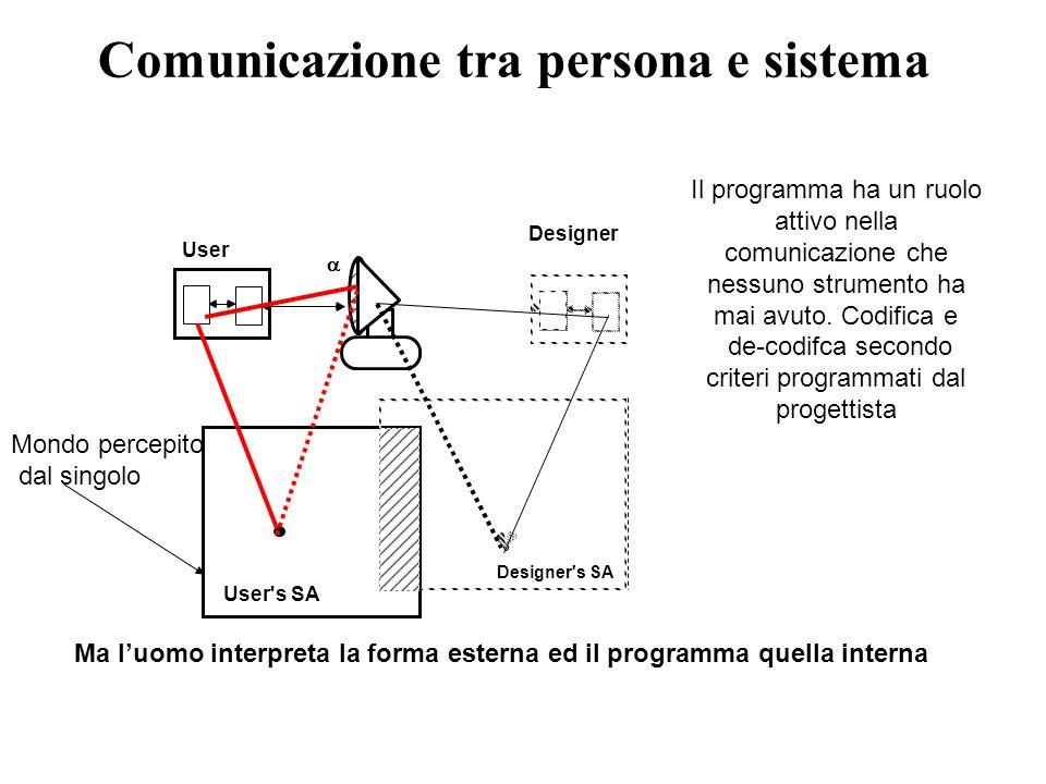 Comunicazione tra persona e sistema