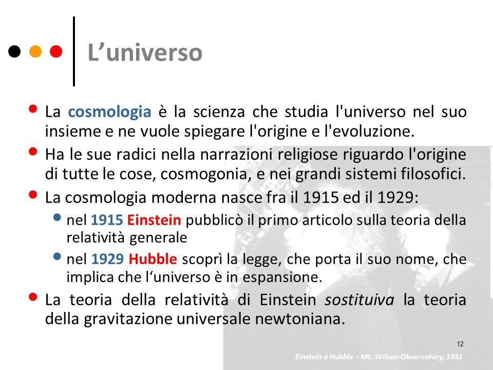 L'universo La cosmologia è la scienza che studia l universo nel suo insieme e ne vuole spiegare l origine e l evoluzione.