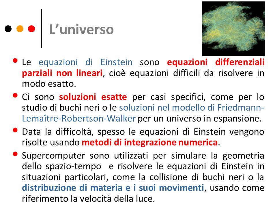 L'universo Le equazioni di Einstein sono equazioni differenziali parziali non lineari, cioè equazioni difficili da risolvere in modo esatto.