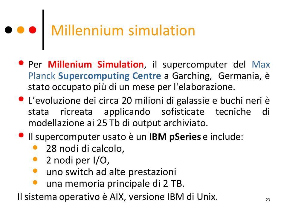 Millennium simulation