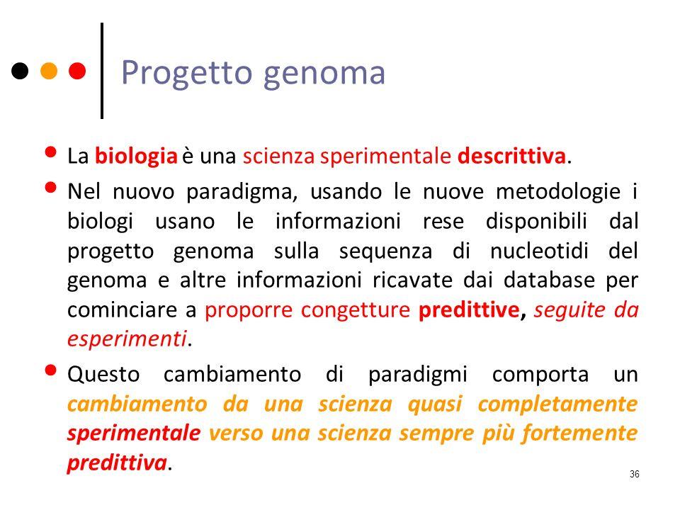 Progetto genoma La biologia è una scienza sperimentale descrittiva.