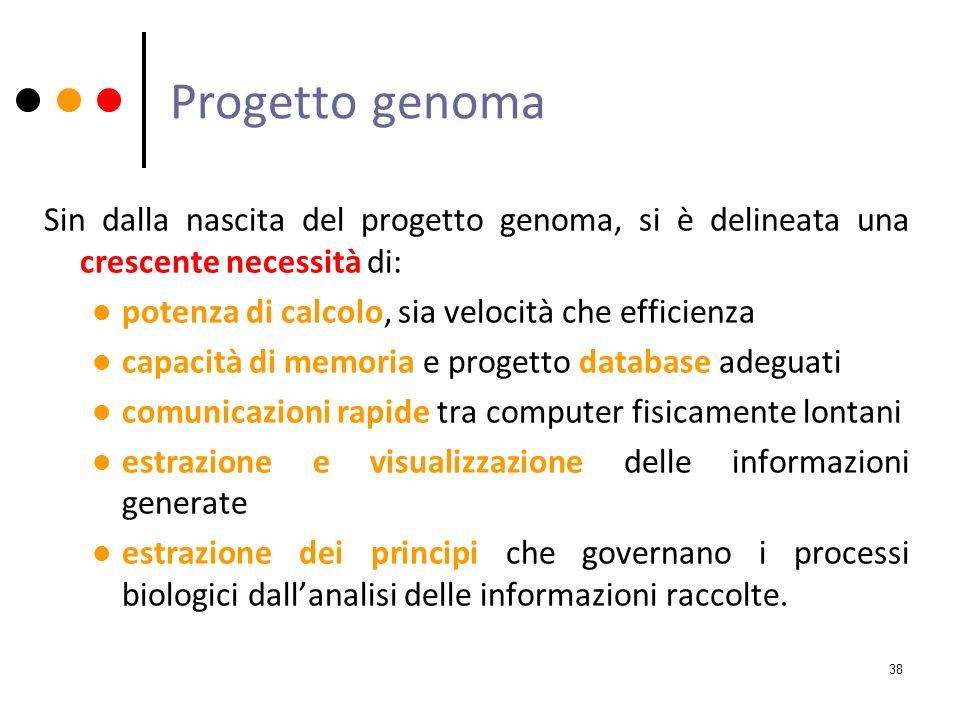 Progetto genoma Sin dalla nascita del progetto genoma, si è delineata una crescente necessità di: potenza di calcolo, sia velocità che efficienza.