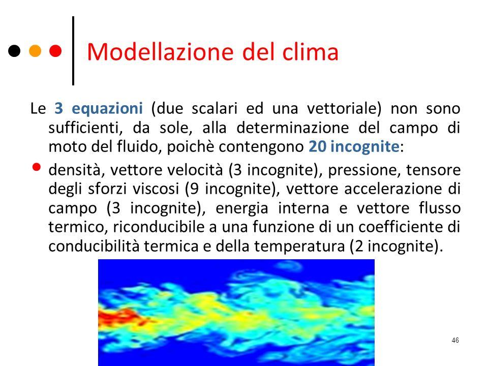 Modellazione del clima