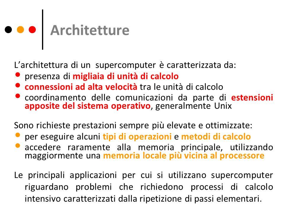 Architetture L'architettura di un supercomputer è caratterizzata da: