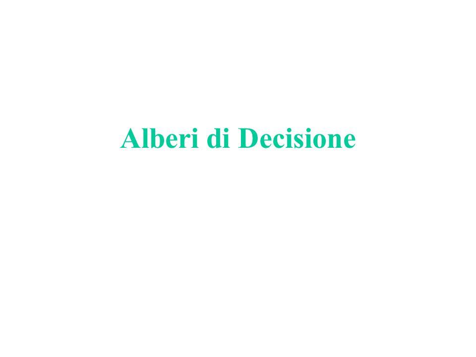Alberi di Decisione