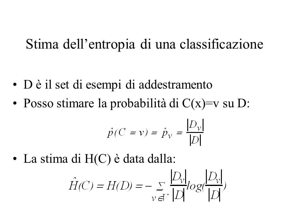 Stima dell'entropia di una classificazione