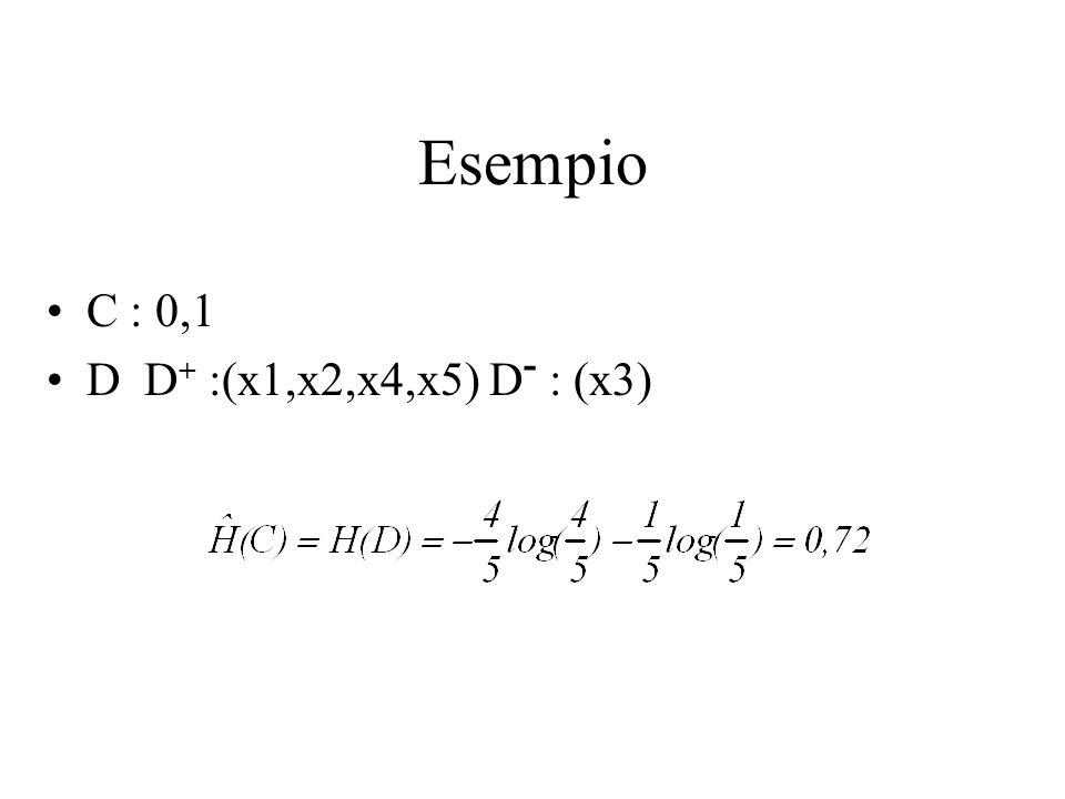 Esempio C : 0,1 D D+ :(x1,x2,x4,x5) D- : (x3)