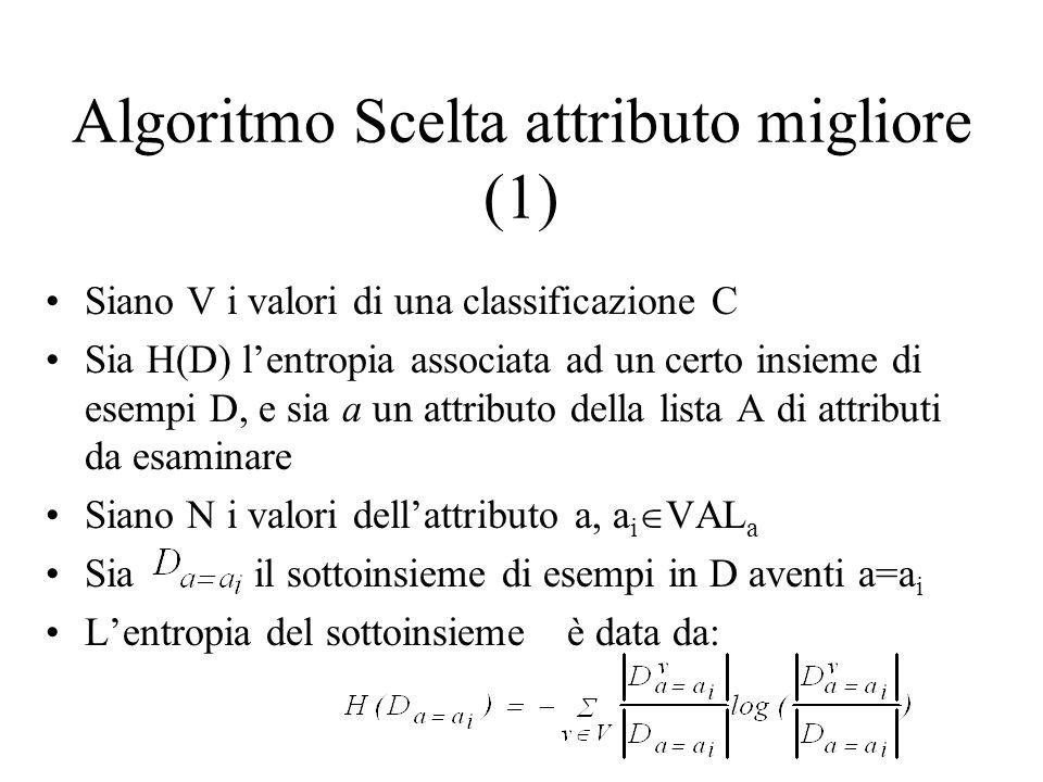 Algoritmo Scelta attributo migliore (1)