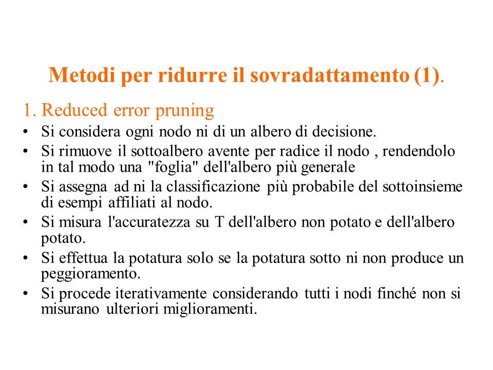 Metodi per ridurre il sovradattamento (1).
